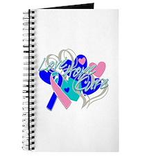 Thyroid Cancer Love Hope Cure Journal