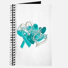 Scleroderma Love Hope Cure Journal