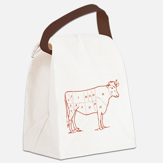 beef-cuts-retro.png Canvas Lunch Bag