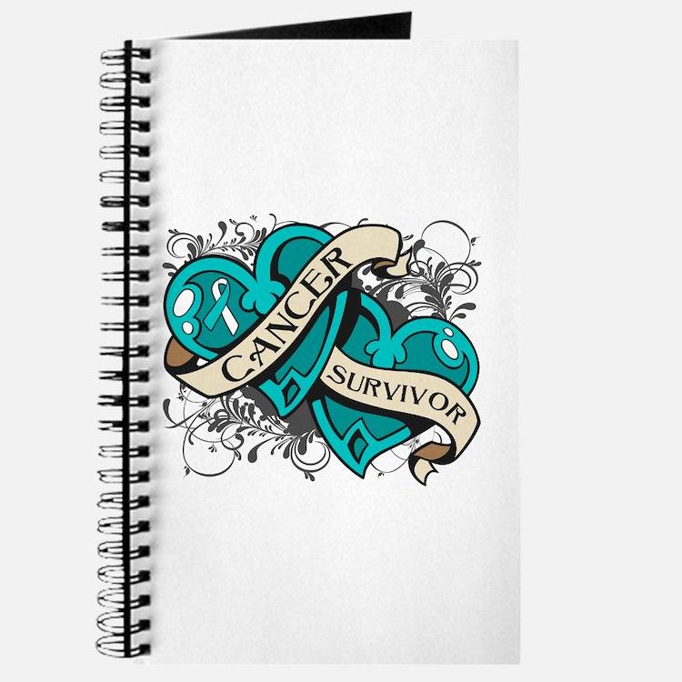 Cervical Cancer Survivor Journal