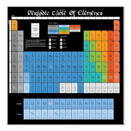 """Periodic Table Of Elemen Square Car Magnet 3"""" x 3"""""""