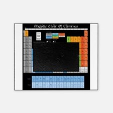 Periodic Table Of Elements Picture Frame