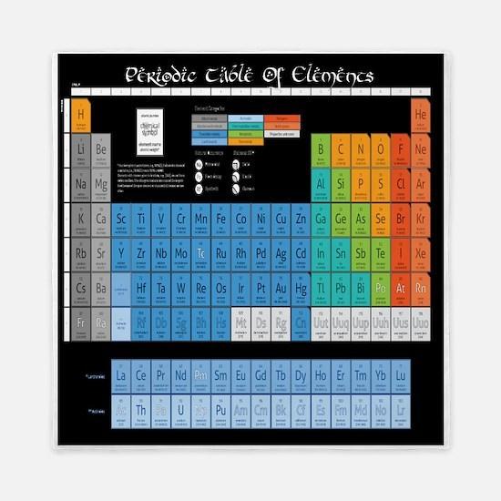 Periodic Table Of Elements Queen Duvet