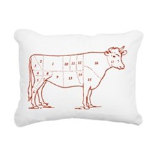 beef-cuts-retro.png Rectangular Canvas Pillow