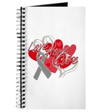 Brain Cancer Love Hope Cure Journal