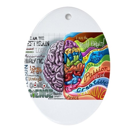 Left Brain Right Brain Cartoon Poster Ornament (Ov
