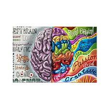 Left Brain Right Brain Cartoon Poster Rectangle Ma