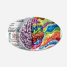 Left Brain Right Brain Cartoon Poster Wall Sticker