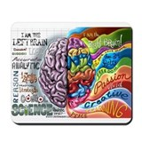 Brain Mouse Pads