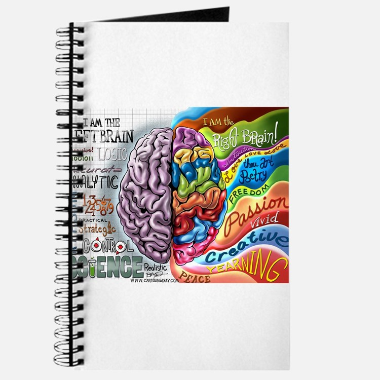 Left Brain Right Brain Cartoon Poster Journal