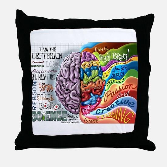Left Brain Right Brain Cartoon Poster Throw Pillow