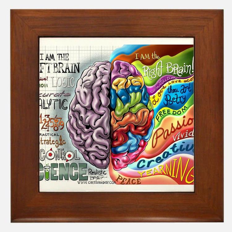 Left Brain Right Brain Cartoon Poster Framed Tile