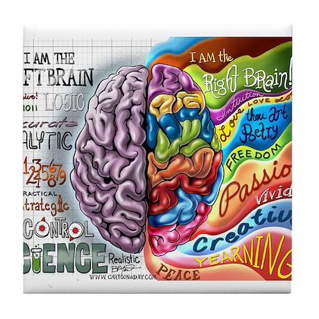 Left Brain Right Brain Cartoon Poster Tile Coaster