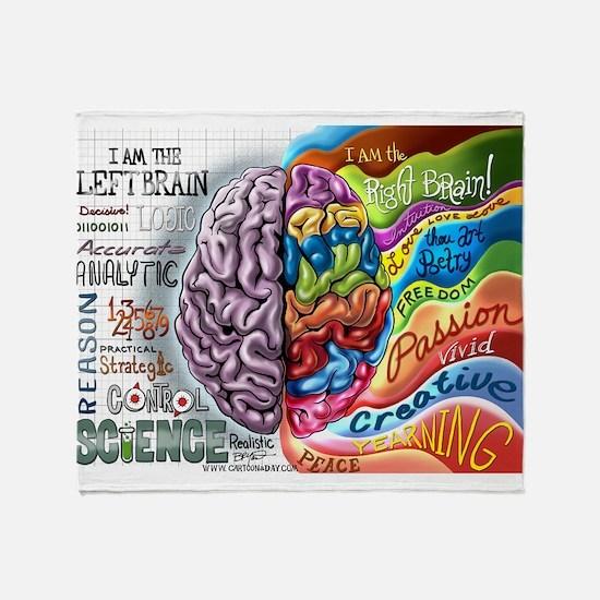 Left Brain Right Brain Cartoon Poster Stadium Bla
