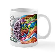 Left Brain Right Brain Cartoon Poster Mug