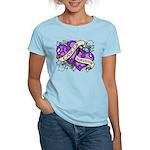 Pancreatic Cancer Survivor Women's Light T-Shirt