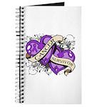 Pancreatic Cancer Survivor Journal