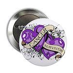 Pancreatic Cancer Survivor 2.25