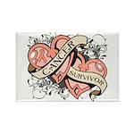 Uterine Cancer Survivor Rectangle Magnet (100 pack