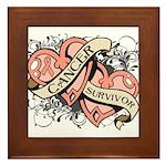 Uterine Cancer Survivor Framed Tile