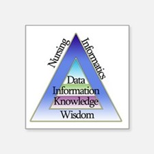 "Data Triad Square Sticker 3"" x 3"""