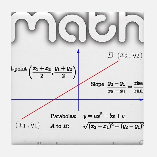 Math Coordinate Geometry Tile Coaster