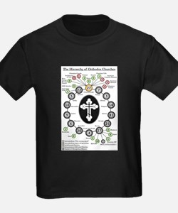 The Hierarchy of Orthodox Churches T