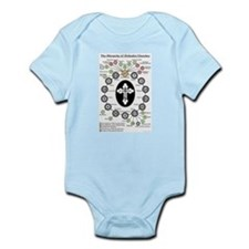 The Hierarchy of Orthodox Churches Onesie