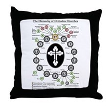 The Hierarchy of Orthodox Churches Throw Pillow