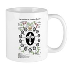 The Hierarchy of Orthodox Churches Small Mugs