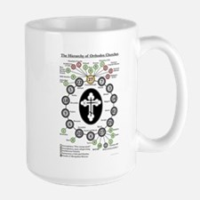 The Hierarchy of Orthodox Churches Mug