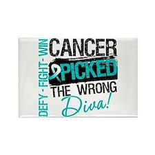 Cervical Cancer Wrong Diva Rectangle Magnet