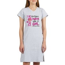 Fights Like a Girl 42.9 Breast Cancer Women's Nigh