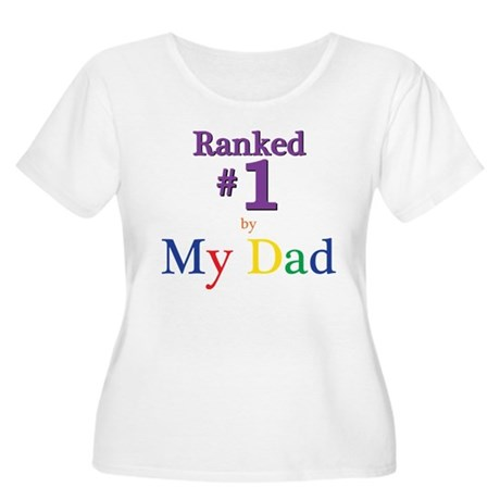 Ranked #1 by My Dad (SEO) Women's Plus Size Scoop