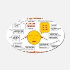 Climate Change Wall Decal
