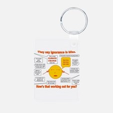 Climate Change Keychains