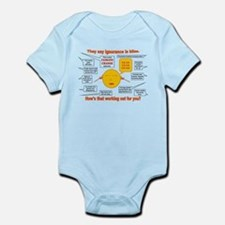 Climate Change Infant Bodysuit