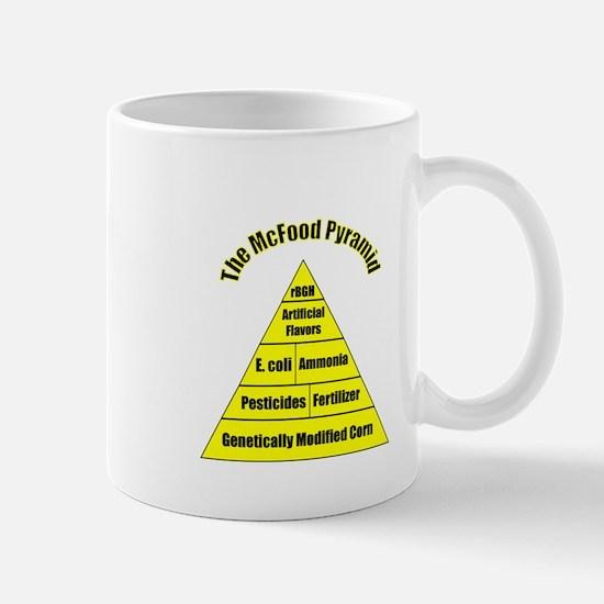 The McFood Pyramid Mug