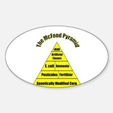 The McFood Pyramid Decal