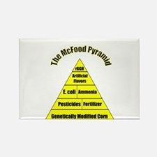 The McFood Pyramid Rectangle Magnet