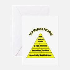 The McFood Pyramid Greeting Card