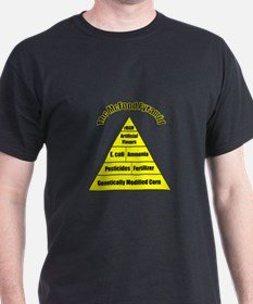 The McFood Pyramid T-Shirt