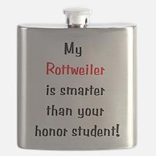 rottweiler-smarter10.png Flask