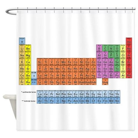 Periodic Table Shower Curtain Canada NRA Shower Curtain