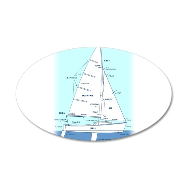 SAILBOAT DIAGRAM technical design Wall Sticker by