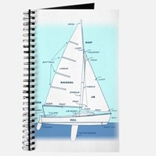 SAILBOAT DIAGRAM (technical design) Journal
