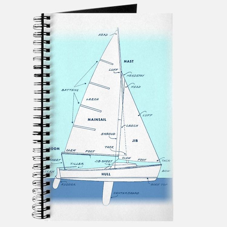 SAILBOAT DIAGRAM (technical design) Journal