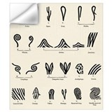 Forensic science Wall Decals
