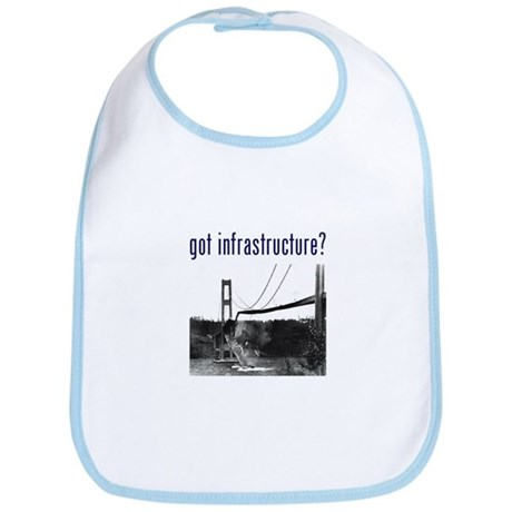 Got Infrastructure? Bib