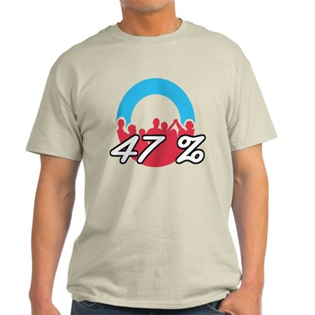 We are the 47 % Light T-Shirt